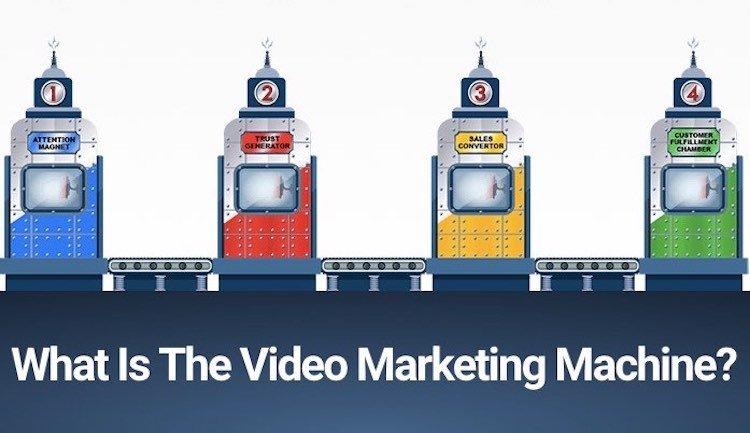 Video Marketing Machine