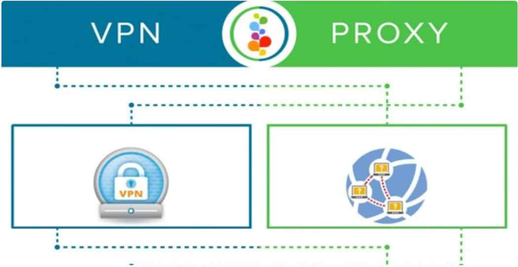 Difference Between Proxy and a VPN