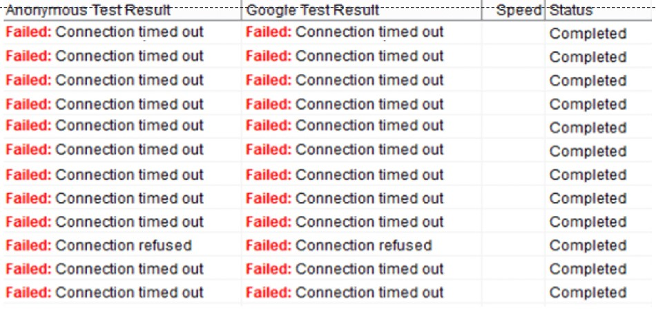 Resolutions of proxy error