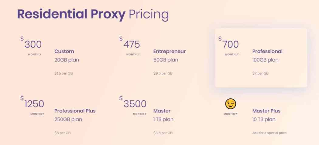 Netnut residential proxies pricing