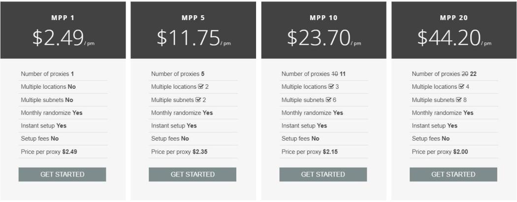 myprivateproxy pricing
