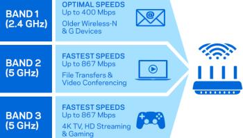Netgear AC1200 - EX6120 WiFi Extender - BestReviewNetwork com
