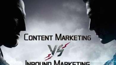 content marketing vs inbound marketing - beta compression