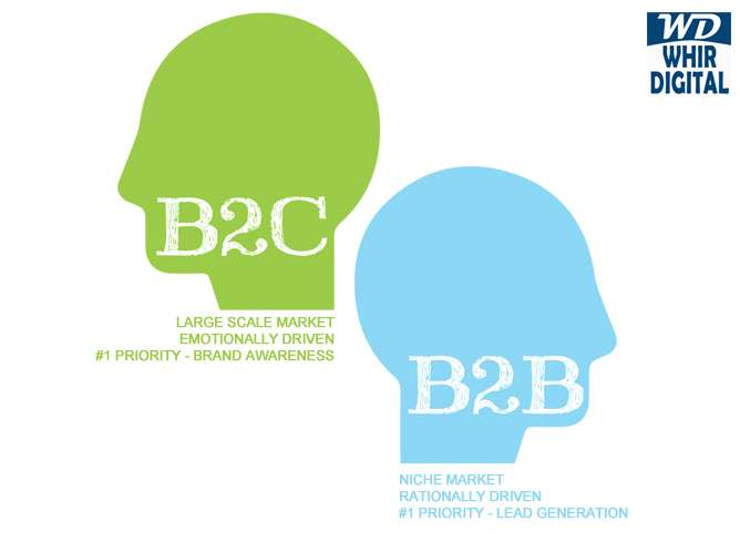 difference between b2b and b2c digital marketing - audiences