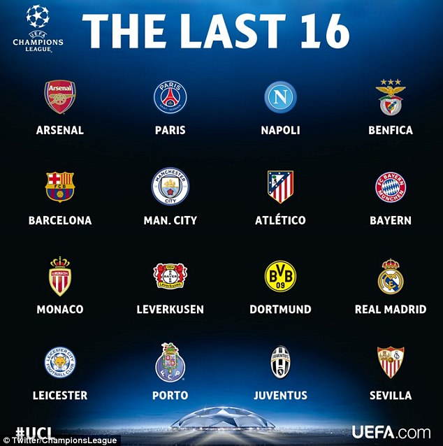 ucl16