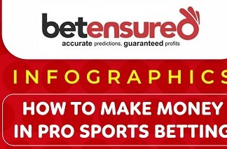 make money on pro sports betting