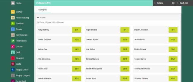Paddy Power Masters Betting  Odds