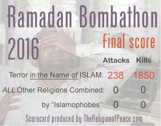 ramadan bombathon