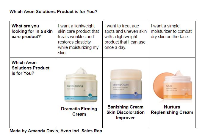 Avon solutions
