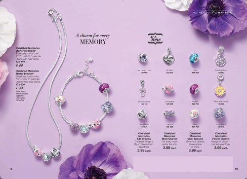 Cherished Memories Charms