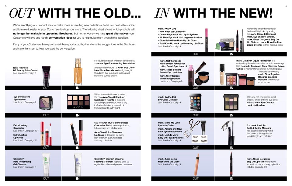 Avon Discontinued List | Be the Best You Can Be Beauty Blog