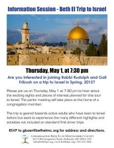 Israel Trip Info Mtg