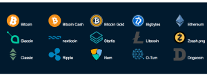 List of new cryptocurrencies by BetBit