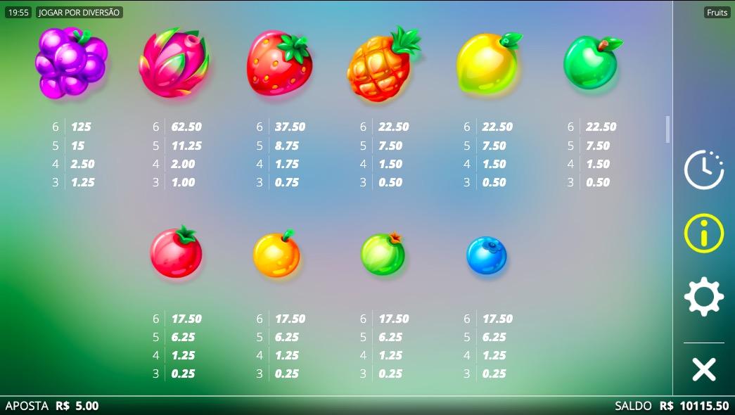pagamentos-caca-niqueis-frutas