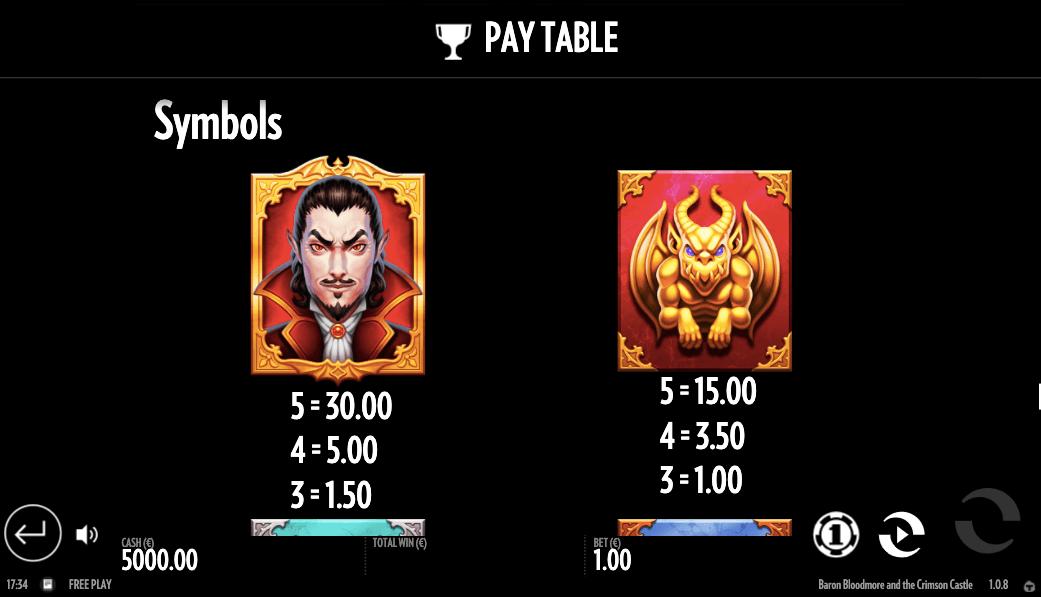 pagos-en-baron-bloodmore
