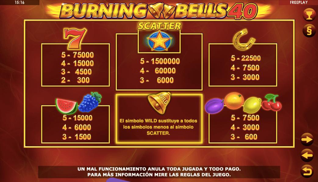 premios-burning-bells-40