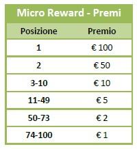 premi micro series