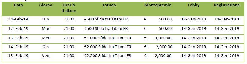 calendario freeroll sfida titani