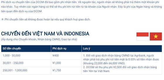 sendmoney japan vietnam