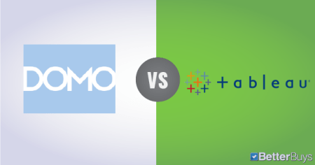 Domo vs Tableau  Pros  Cons   the Bottom Line Consistently a    leader    in Gartner s Magic Quadrant reports  Tableau is a data  visualization and self service analytics champion