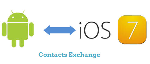 how to change contacts from iphone to android