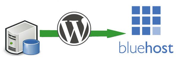 Image result for wordpress move to host