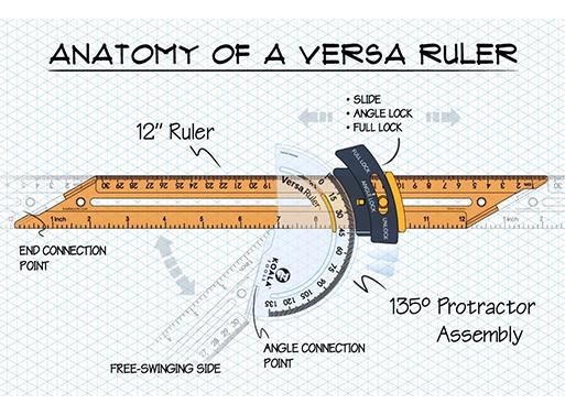 Versa Ruler