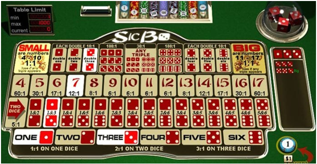 Sic Bo online game to play at mobile casinos