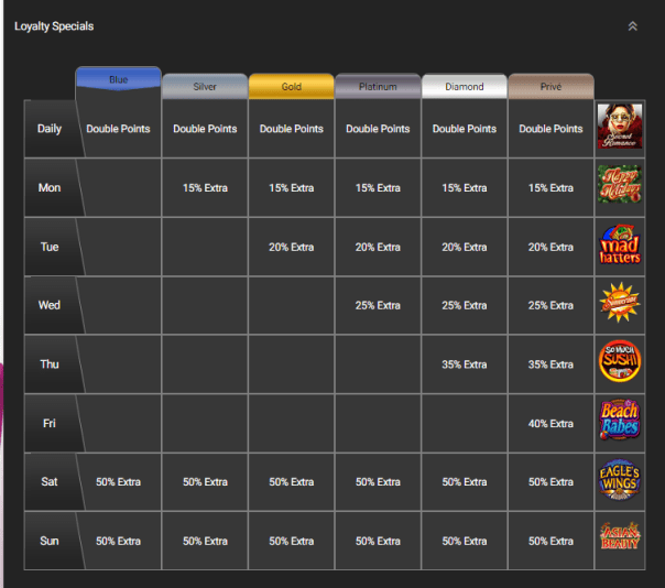 Ruby Fortune Loyalty Tiers