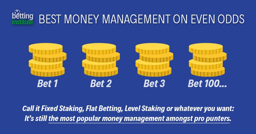 Best Money Management On Even Bets