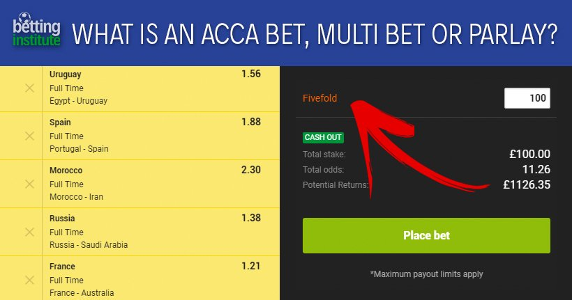 What Is An Accumulator Multi Bet Acca Bet Or Parlay