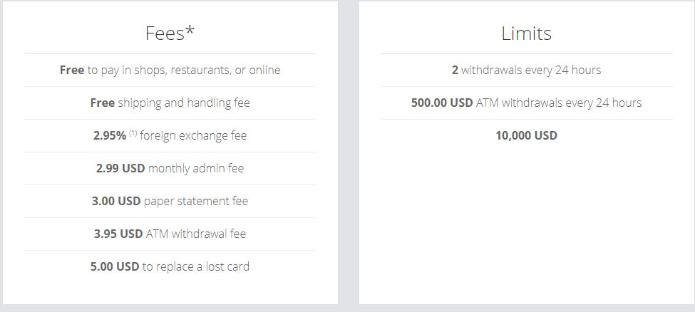 neteller prepaid card fees and limits
