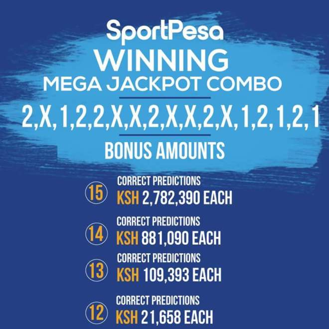 Sportpesa Jackpot predictions this weekend 2018, sportpesa