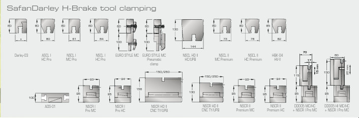 tool clamping