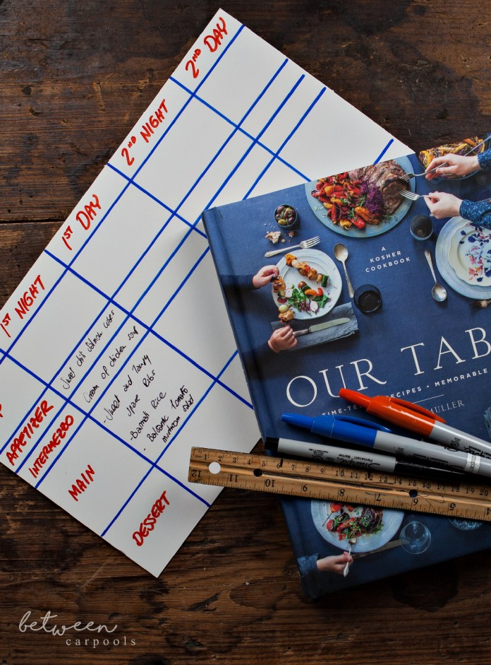 How to write a Yom Tov menu. Renee Muller from Our Table Cookbook shares with betweencarpools how to write a Yom Tove Meal Plan and Succos Menu