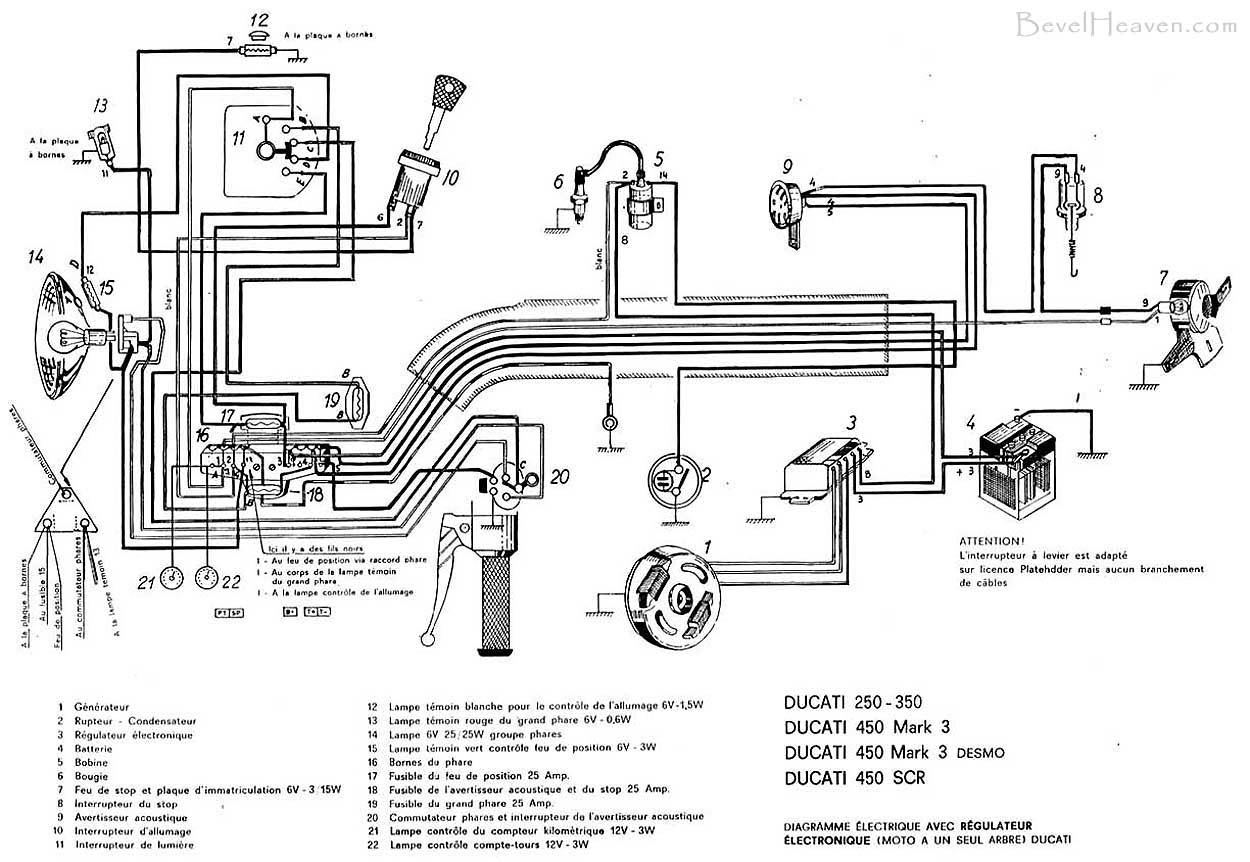 Ducati Scrambler Headlight Wiring Diagram