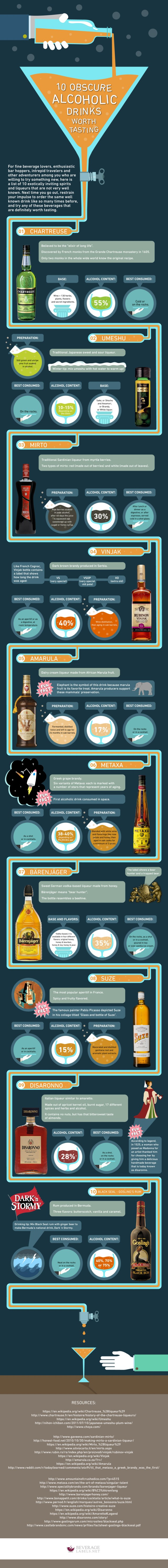 Infographic: 10 Tempting Beverages That May Have Passed Under Your Radar