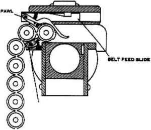 Belt Holding Pawl  Browning Machinegun Cal 50 HB M2