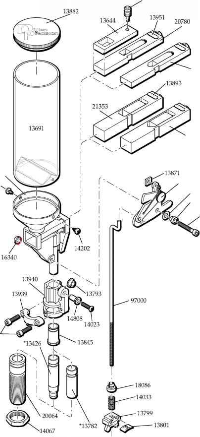 Rl B Automatic Powder System