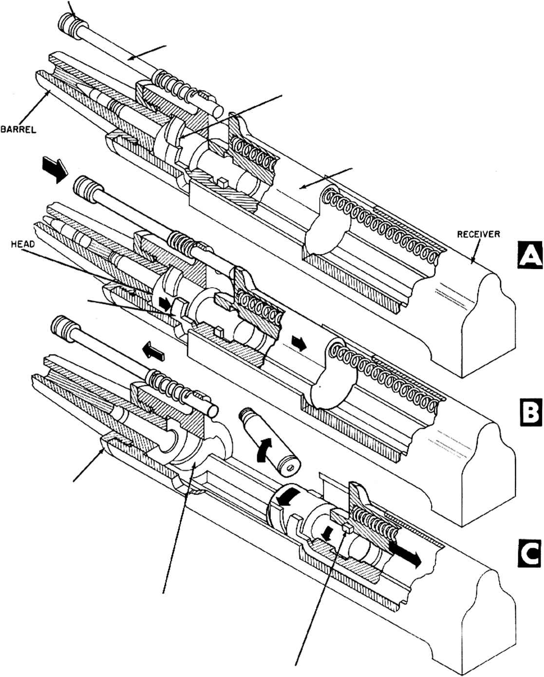 Machine Gun Bolt