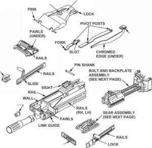 Pump Action Shotgun Internal Assembly  MK 19 Machine Gun
