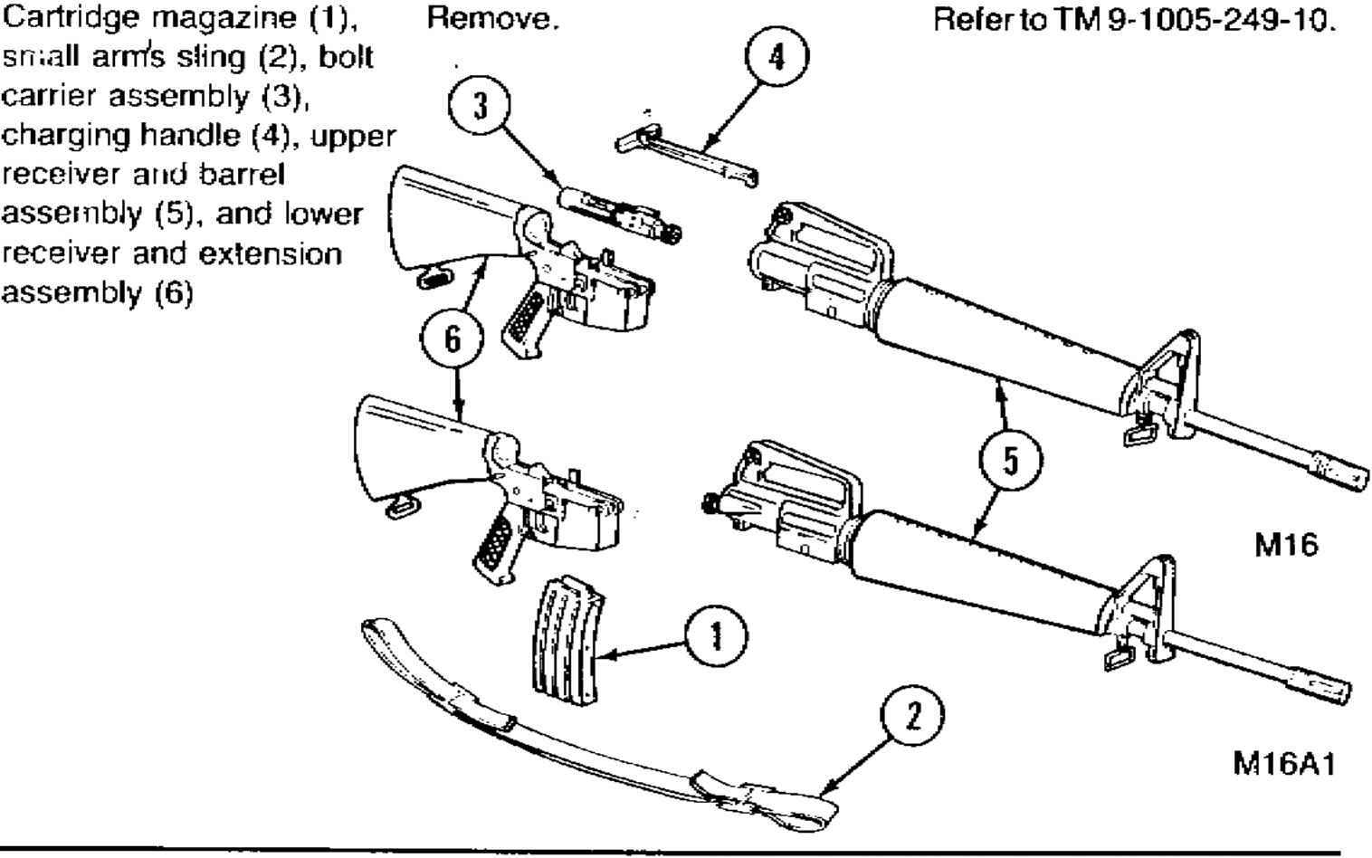 Rifle Parts Labeled