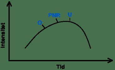 Tantra orgasme PNR udløsning multiorgasme tantrasex