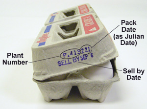 codes and dates on egg cartons