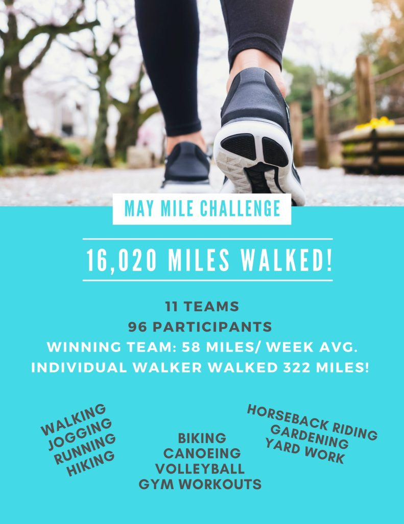 May Mile Challenge Final Results Poster-4