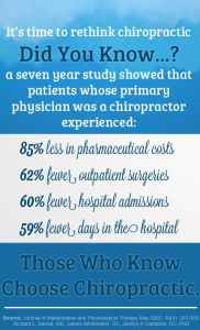 chiropractic_care_saves_dollars