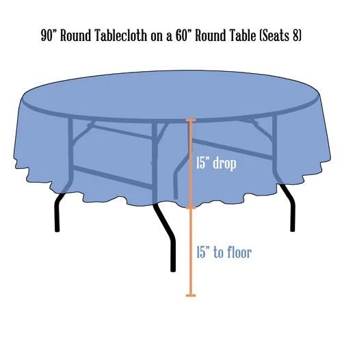 Tablecloth Rentals Linen Sizing Chart