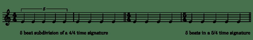 metric modulation - 5 beat subdivision of 4/4 time signature
