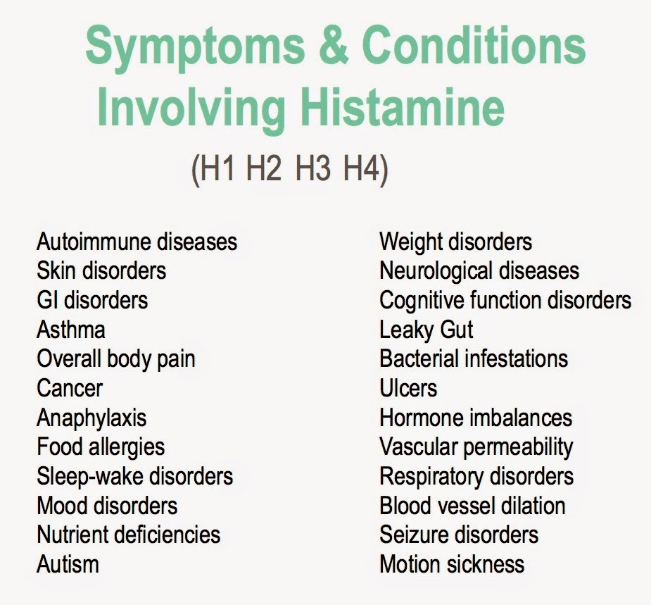 The good the bad the ugly histamine beyond the bite for Fish allergy symptoms