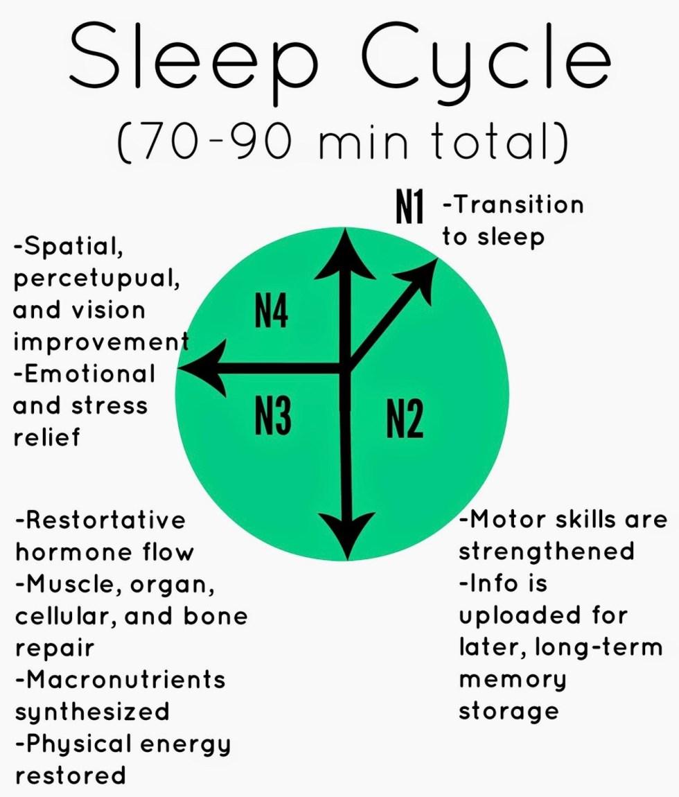 sleepcycle-1